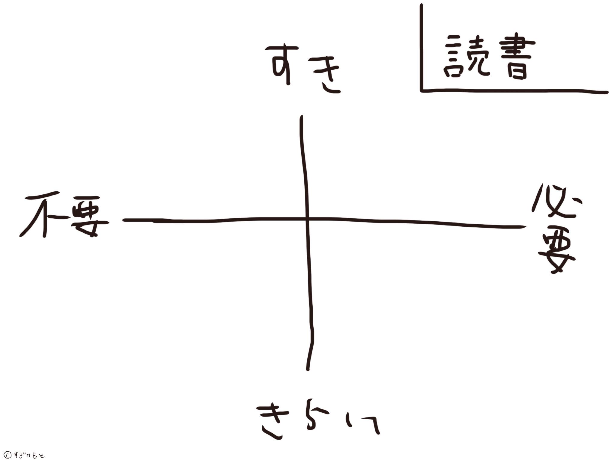 読書【する人】と【しない人】がわかりあえないシンプルな理由1