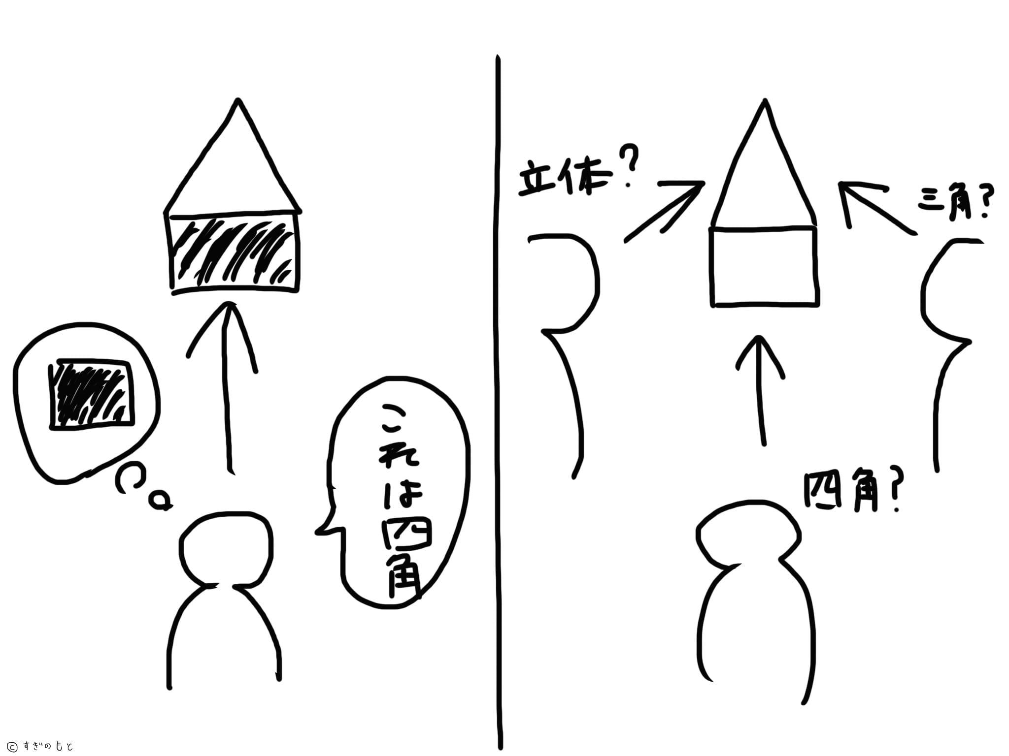 読書【する人】と【しない人】がわかりあえないシンプルな理由2
